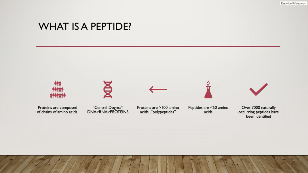 Peptides: Emerging Therapies with Multiple Applications